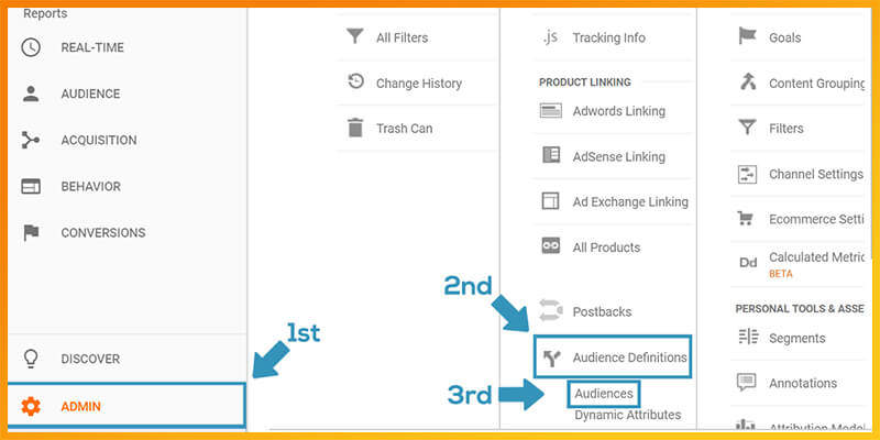 Creating audience lists in Google Analytics