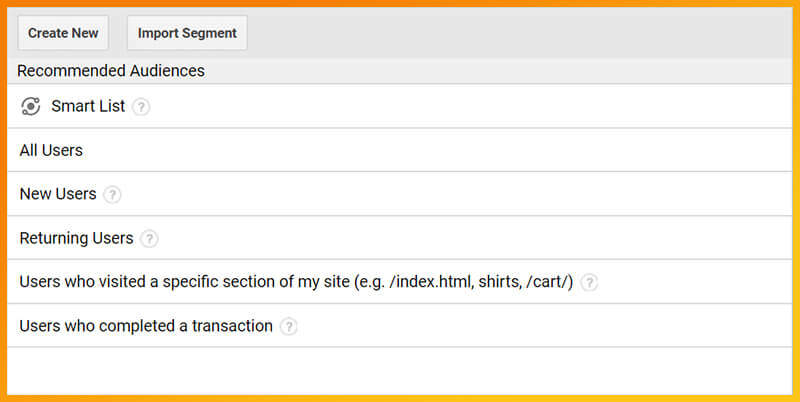 Recommended audiences Google Analytics