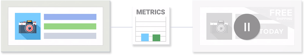 Comparing metrics AB Split-testing